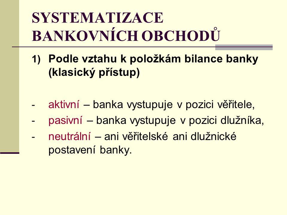 SYSTEMATIZACE BANKOVNÍCH OBCHODŮ