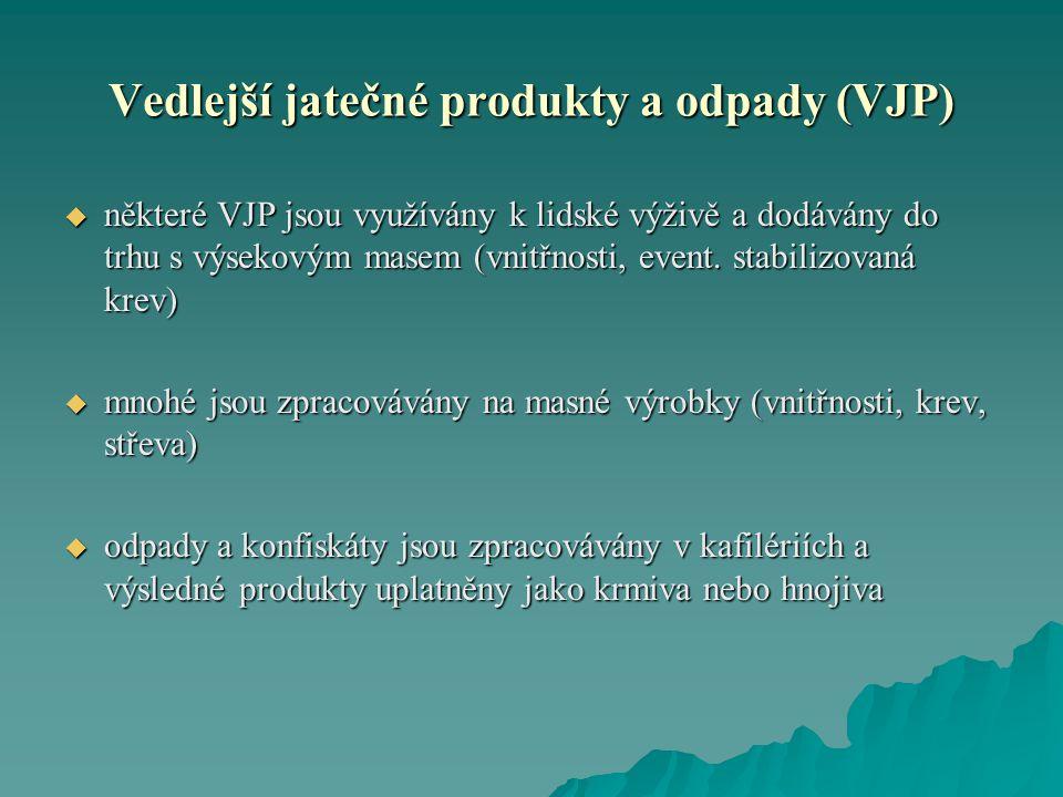 Vedlejší jatečné produkty a odpady (VJP)