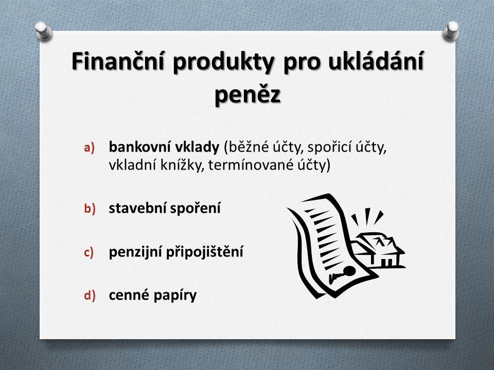 Finanční produkty pro ukládání peněz