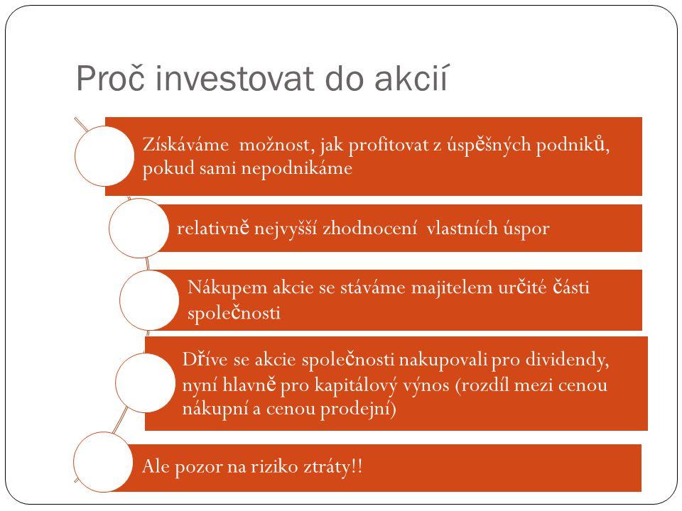 Proč investovat do akcií