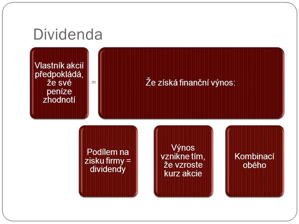 Dividenda Vlastník akcií předpokládá, že své peníze zhodnotí