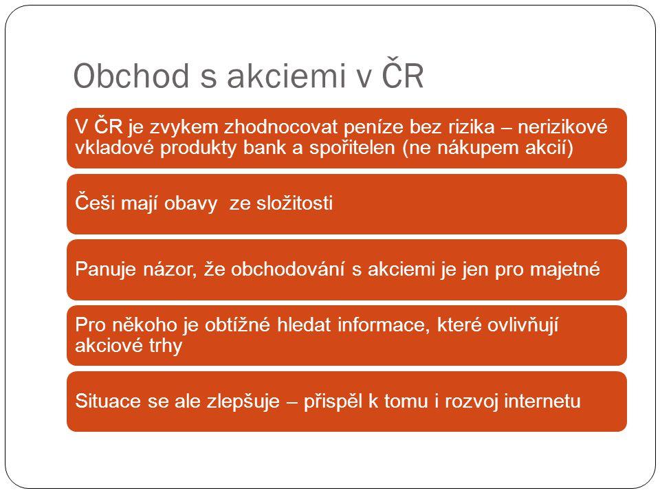 Obchod s akciemi v ČR V ČR je zvykem zhodnocovat peníze bez rizika – nerizikové vkladové produkty bank a spořitelen (ne nákupem akcií)