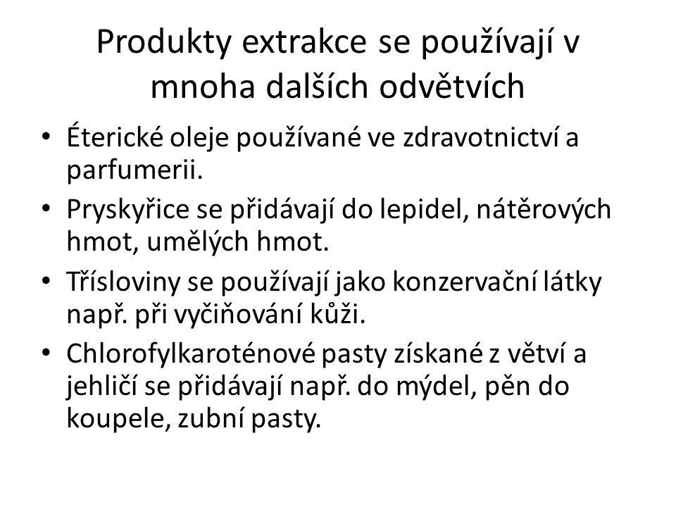 Produkty extrakce se používají v mnoha dalších odvětvích