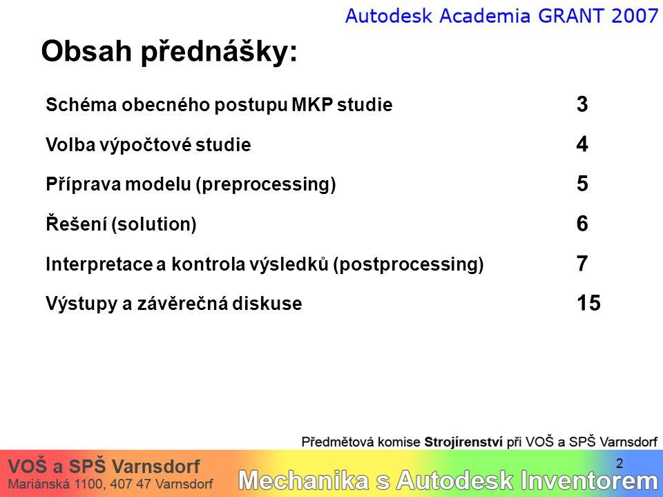 Obsah přednášky: Schéma obecného postupu MKP studie 3