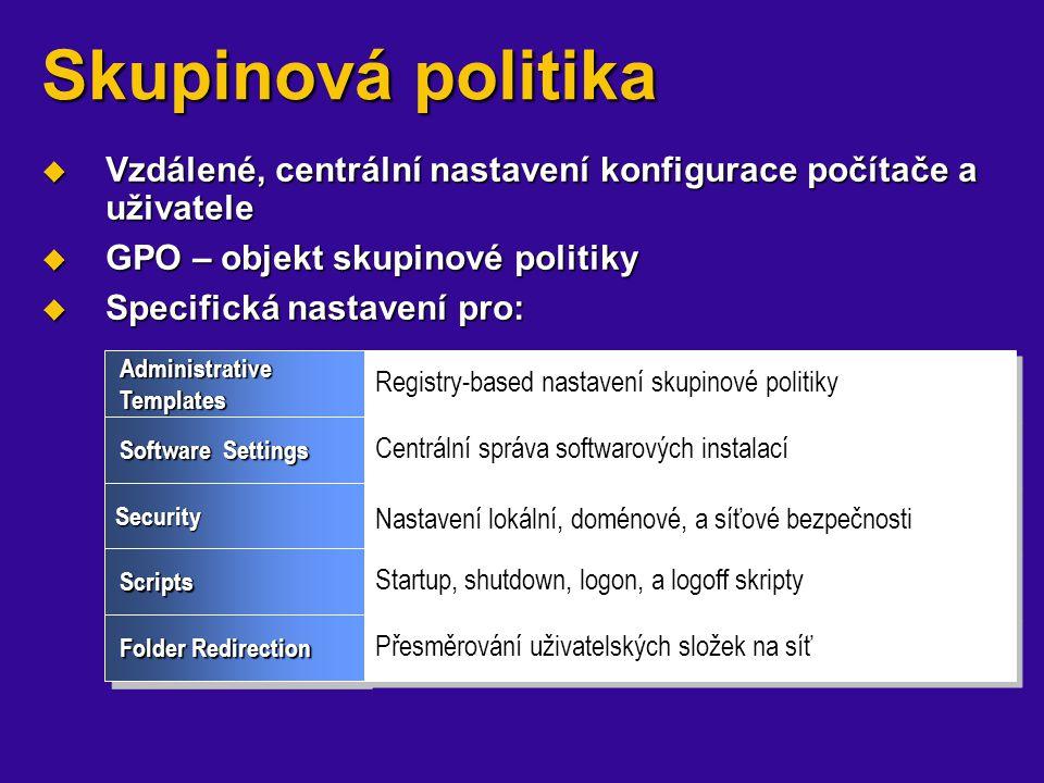 Skupinová politika Vzdálené, centrální nastavení konfigurace počítače a uživatele. GPO – objekt skupinové politiky.