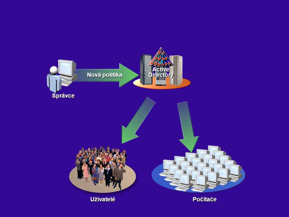 Active Directory Nová politika Správce Uživatelé Počítače