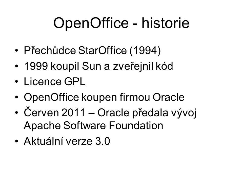 OpenOffice - historie Přechůdce StarOffice (1994)