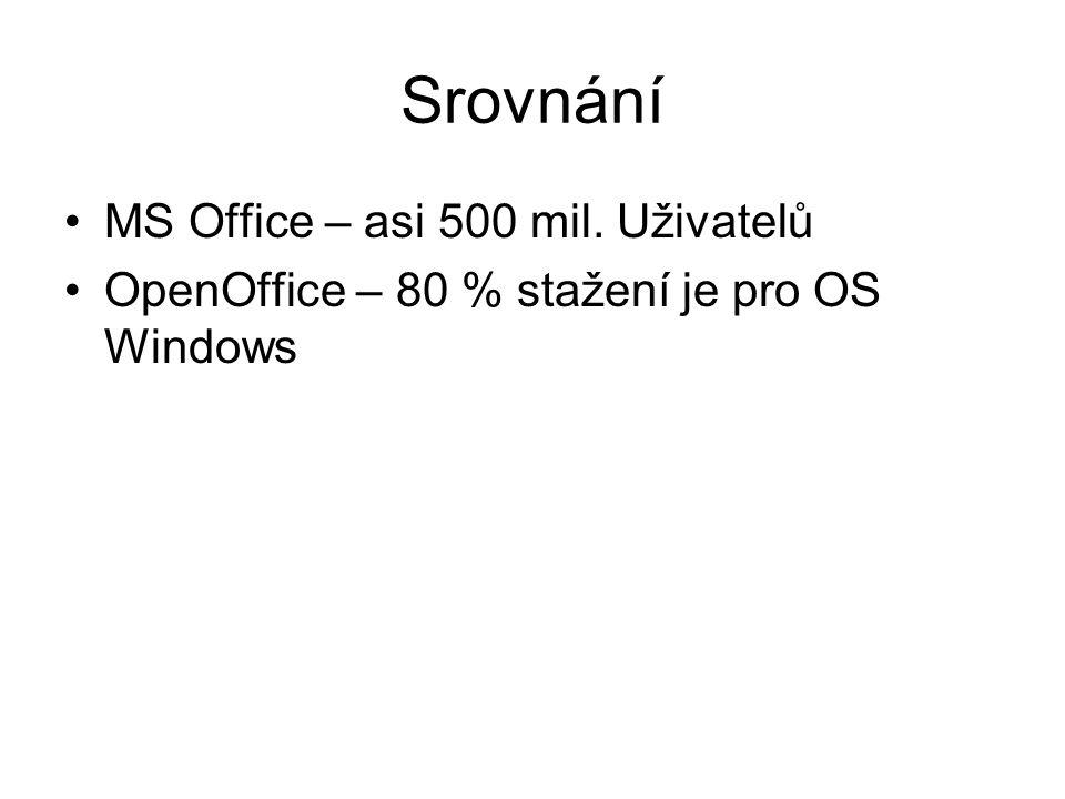 Srovnání MS Office – asi 500 mil. Uživatelů