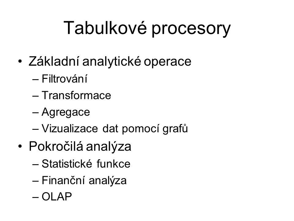 Tabulkové procesory Základní analytické operace Pokročilá analýza