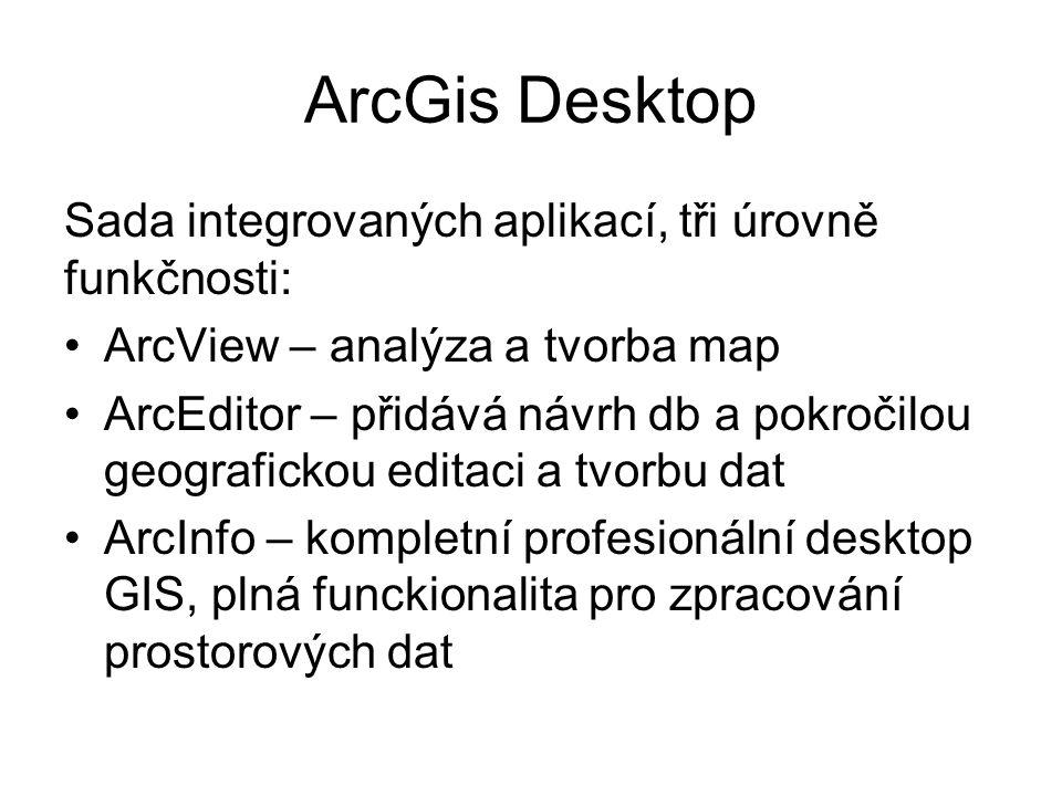 ArcGis Desktop Sada integrovaných aplikací, tři úrovně funkčnosti: