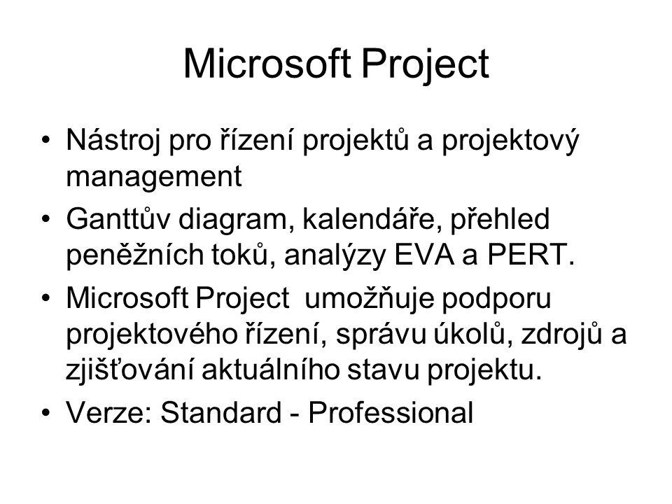Microsoft Project Nástroj pro řízení projektů a projektový management