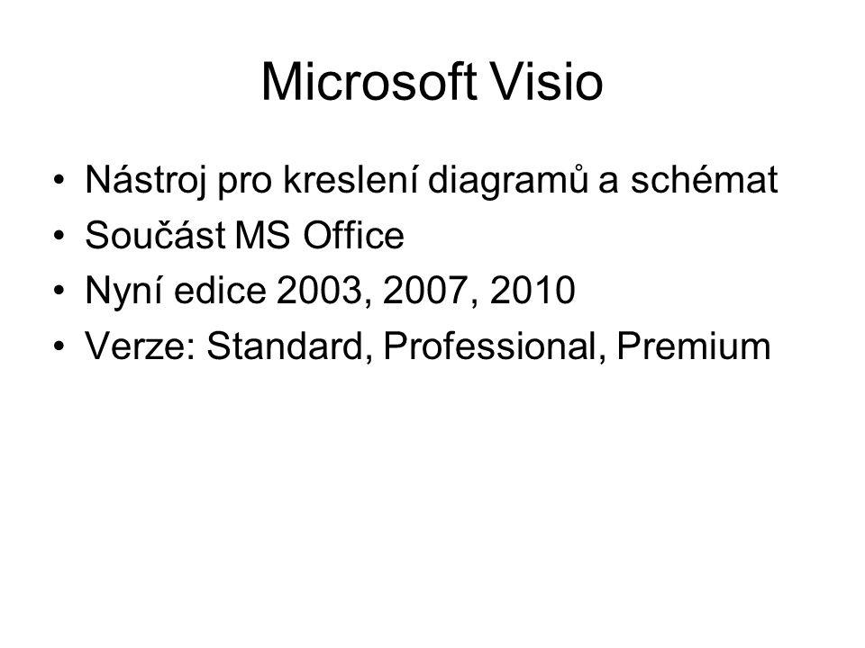 Microsoft Visio Nástroj pro kreslení diagramů a schémat