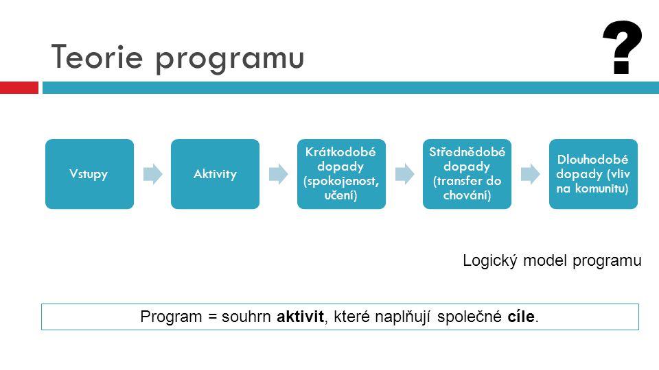 Teorie programu Logický model programu