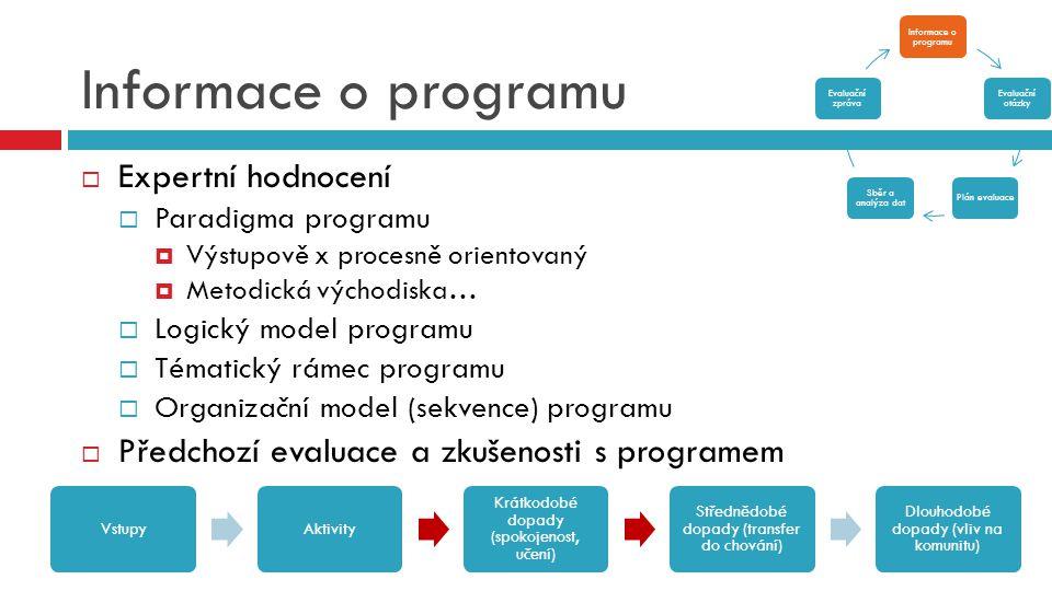Informace o programu Expertní hodnocení