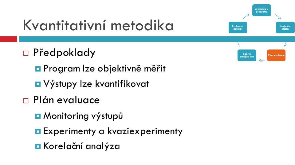 Kvantitativní metodika