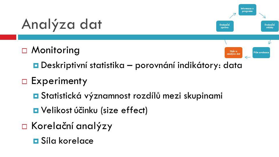 Analýza dat Monitoring Experimenty Korelační analýzy