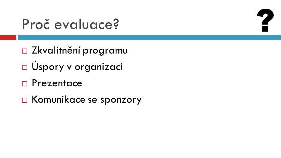 Proč evaluace Zkvalitnění programu Úspory v organizaci Prezentace