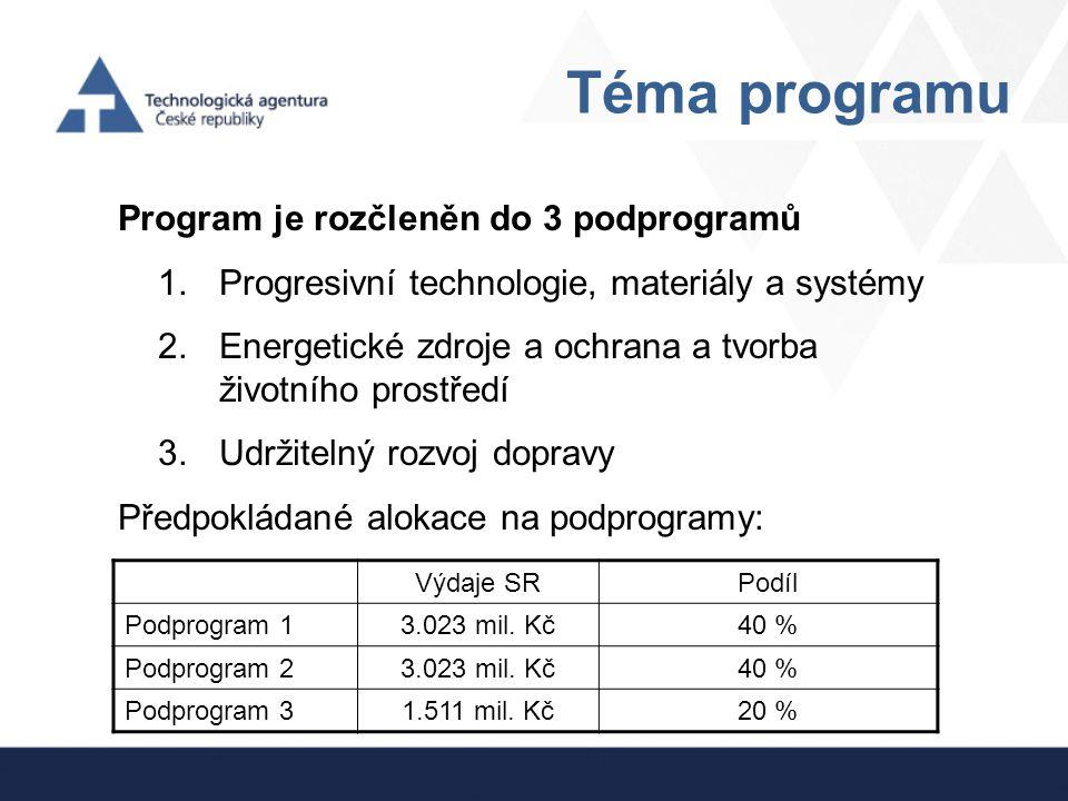 Téma programu Program je rozčleněn do 3 podprogramů