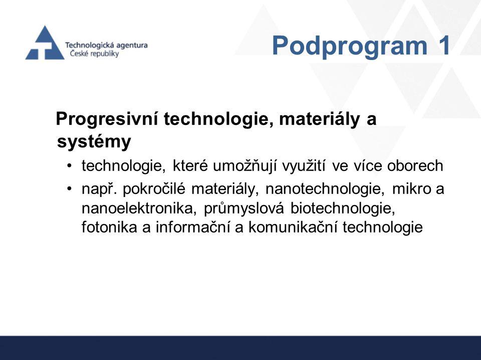 Podprogram 1 Progresivní technologie, materiály a systémy