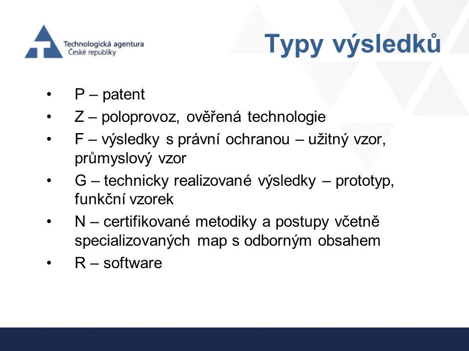Typy výsledků P – patent Z – poloprovoz, ověřená technologie