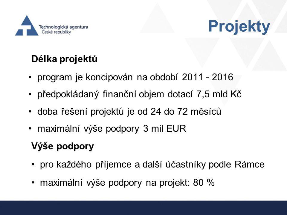 Projekty Délka projektů program je koncipován na období 2011 - 2016
