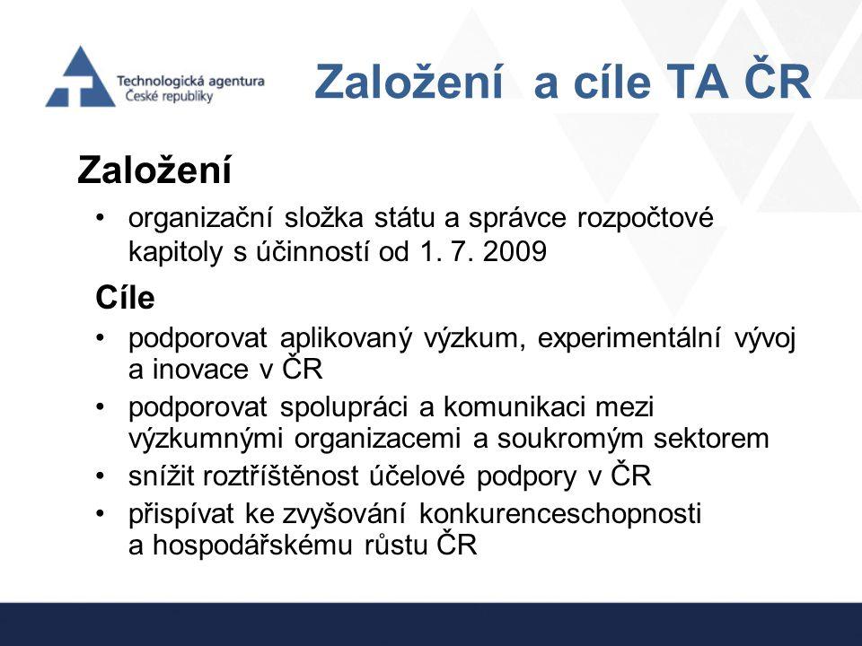 Založení a cíle TA ČR Založení Cíle