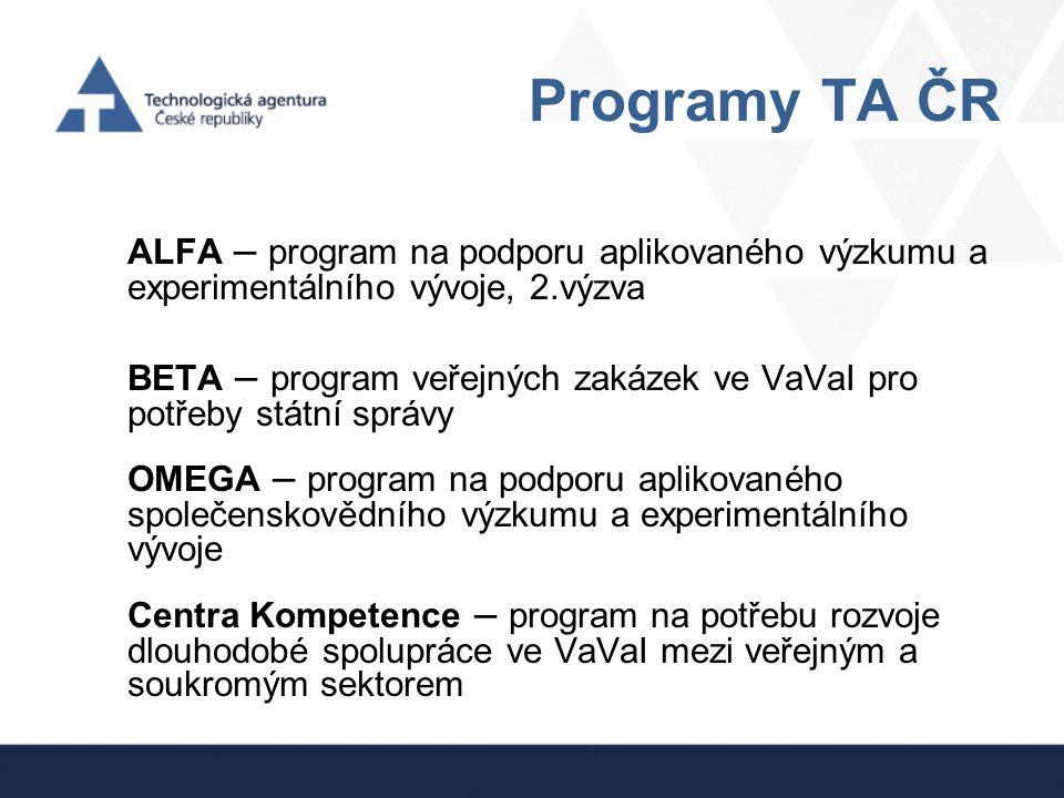 Programy TA ČR ALFA – program na podporu aplikovaného výzkumu a experimentálního vývoje, 2.výzva.
