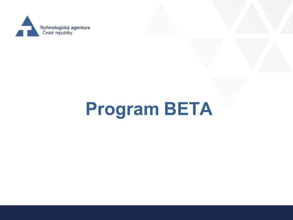 Program BETA