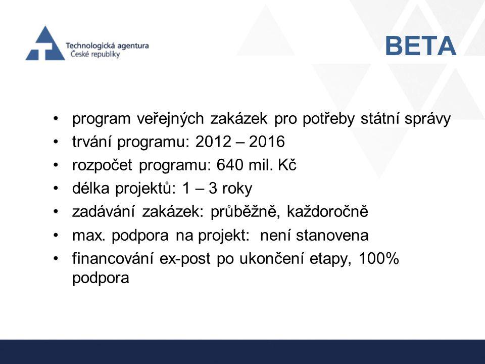 BETA program veřejných zakázek pro potřeby státní správy