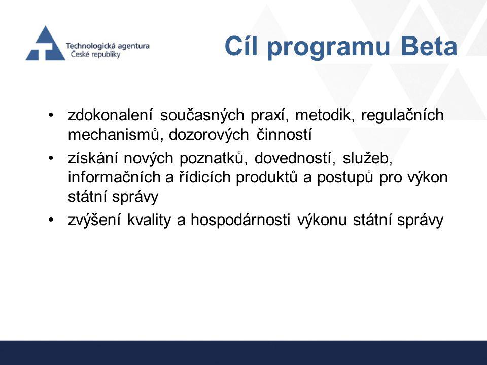 Cíl programu Beta zdokonalení současných praxí, metodik, regulačních mechanismů, dozorových činností.