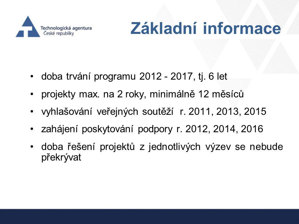 Základní informace doba trvání programu 2012 - 2017, tj. 6 let