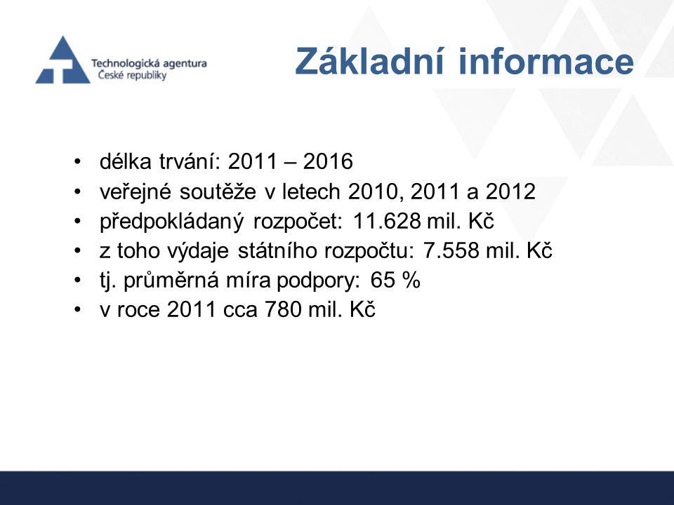 Základní informace délka trvání: 2011 – 2016