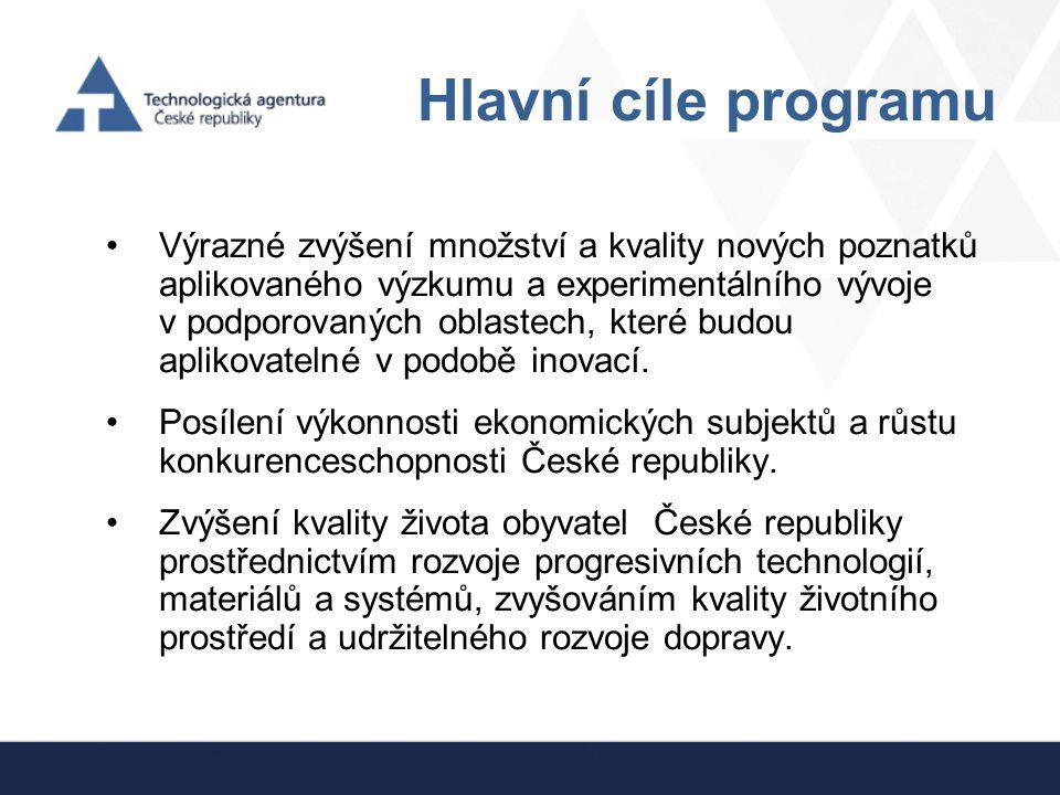 Hlavní cíle programu