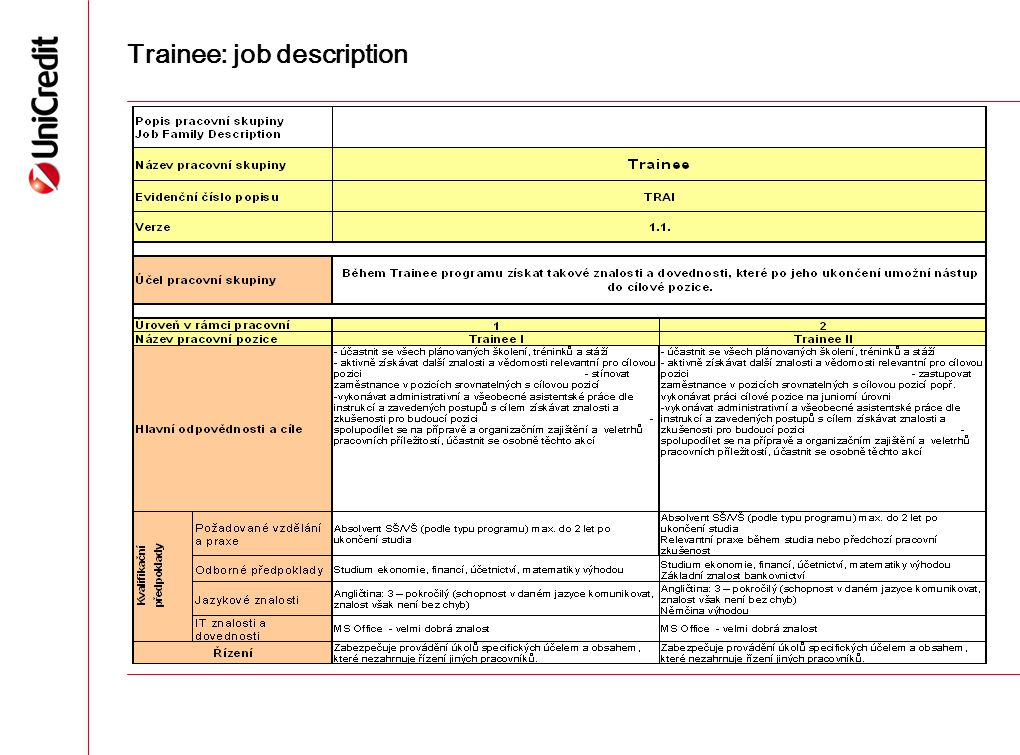 Trainee: job description