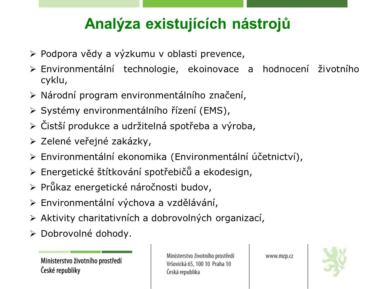 Analýza existujících nástrojů
