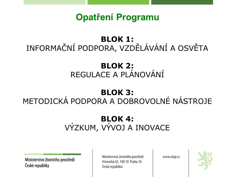 Opatření Programu