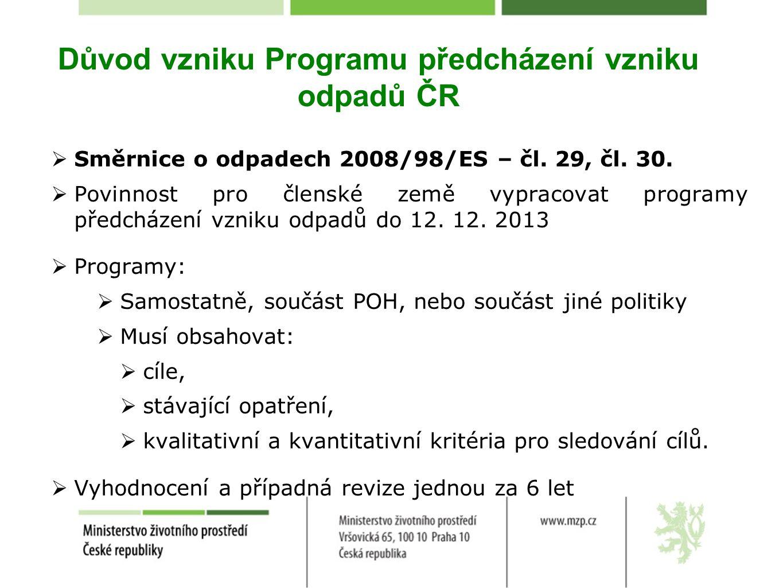 Důvod vzniku Programu předcházení vzniku odpadů ČR