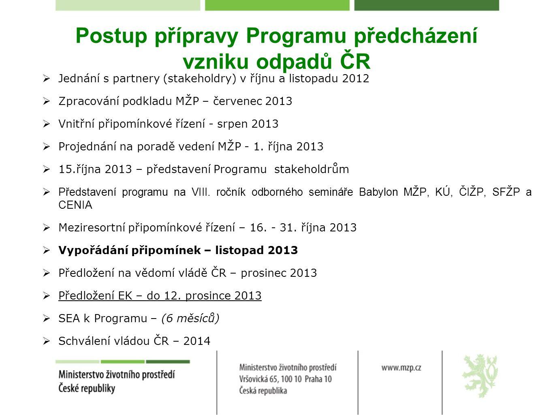 Postup přípravy Programu předcházení vzniku odpadů ČR