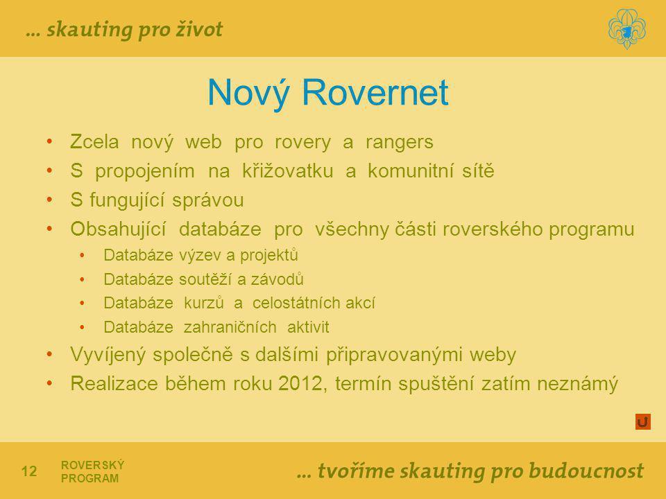 Nový Rovernet Zcela nový web pro rovery a rangers