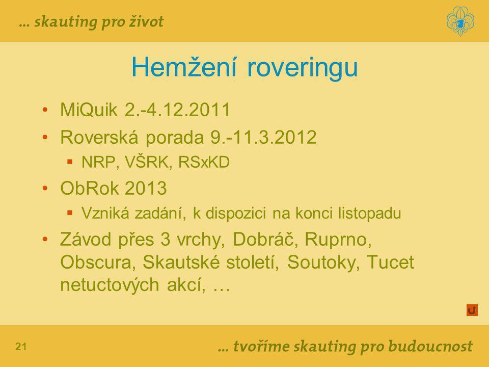 Hemžení roveringu MiQuik 2.-4.12.2011 Roverská porada 9.-11.3.2012