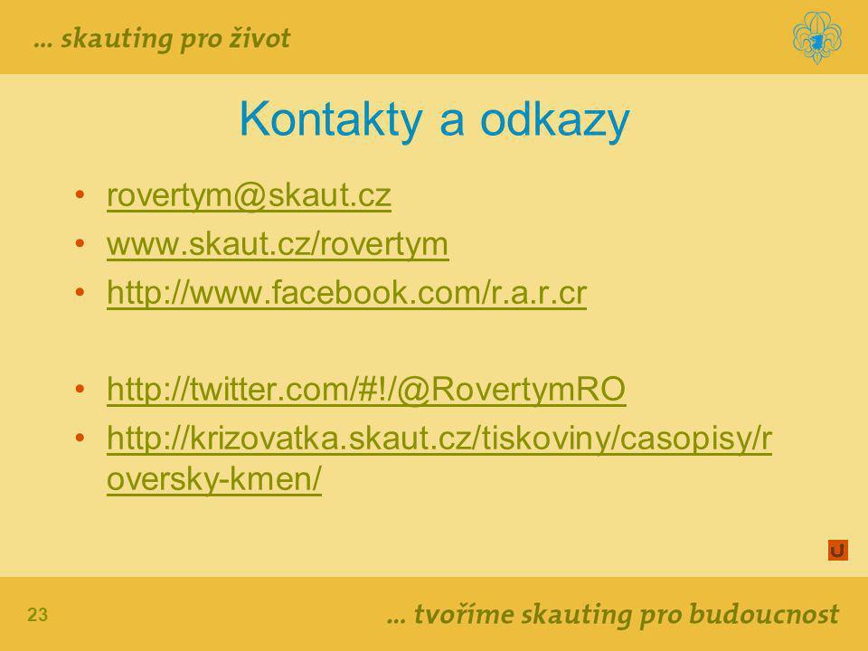Kontakty a odkazy rovertym@skaut.cz www.skaut.cz/rovertym
