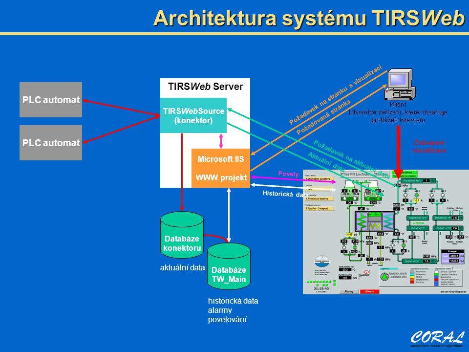 Architektura systému TIRSWeb