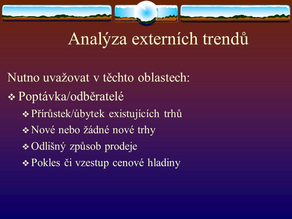 Analýza externích trendů