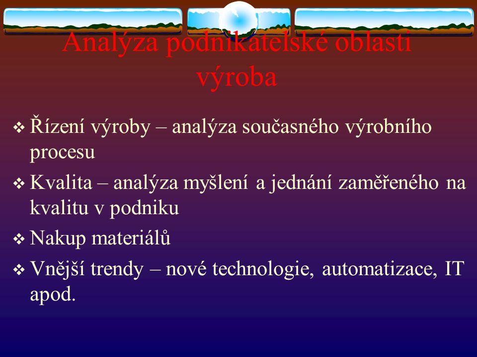 Analýza podnikatelské oblasti výroba