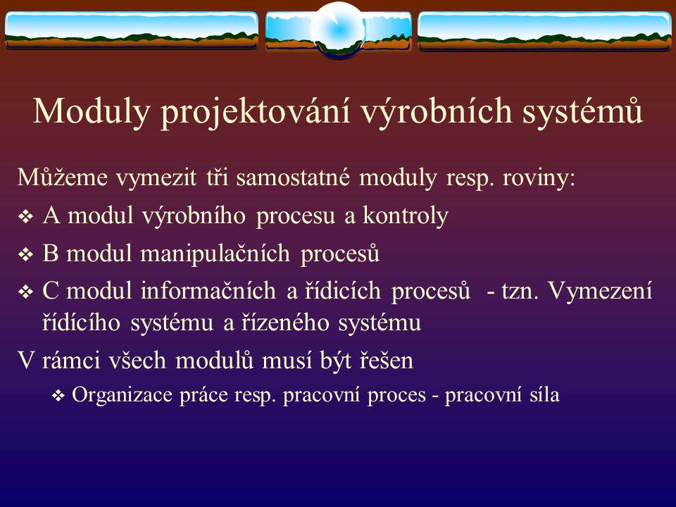 Moduly projektování výrobních systémů