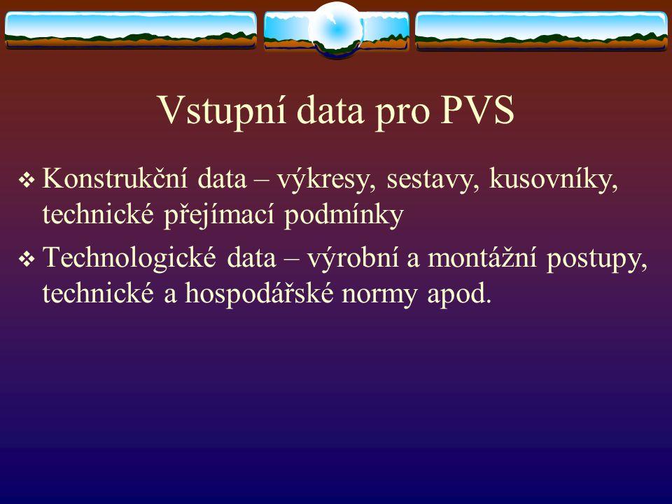 Vstupní data pro PVS Konstrukční data – výkresy, sestavy, kusovníky, technické přejímací podmínky.