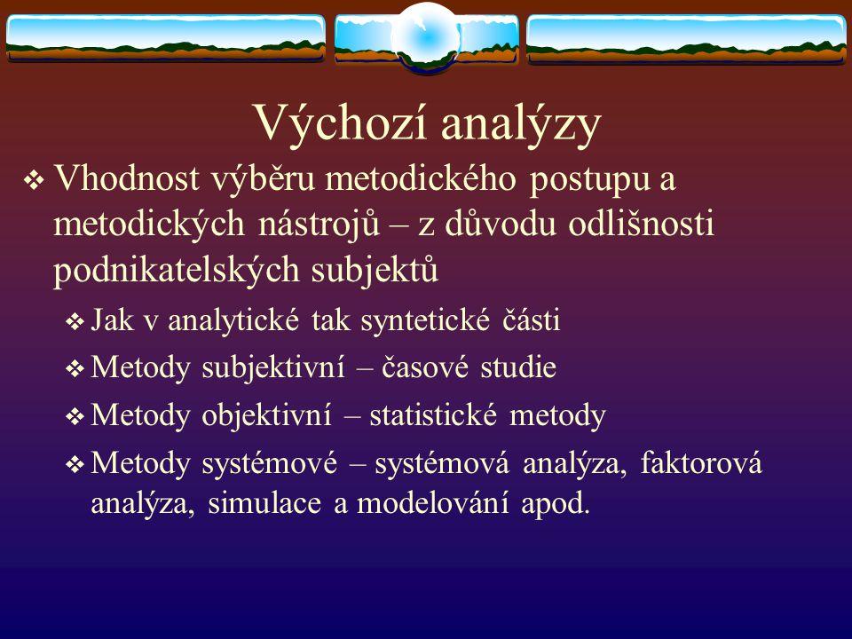 Výchozí analýzy Vhodnost výběru metodického postupu a metodických nástrojů – z důvodu odlišnosti podnikatelských subjektů.