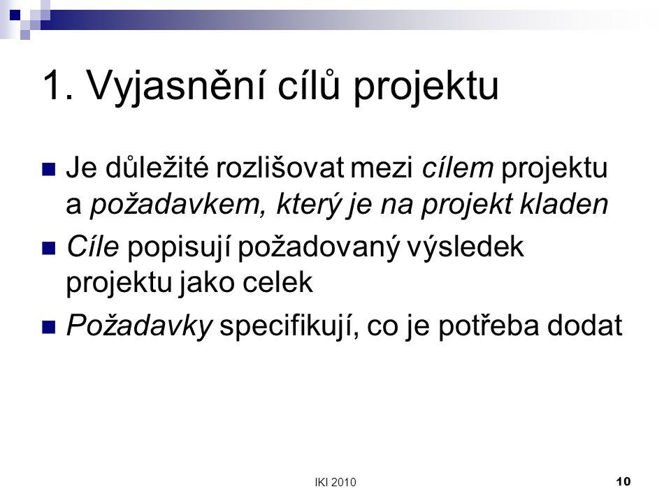1. Vyjasnění cílů projektu