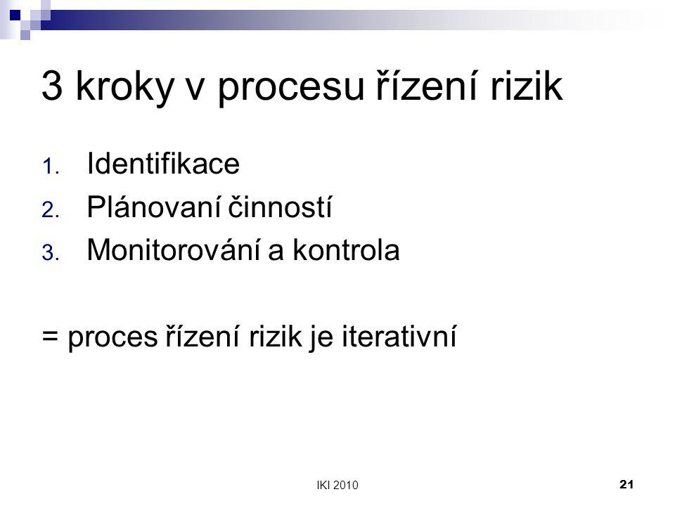 3 kroky v procesu řízení rizik