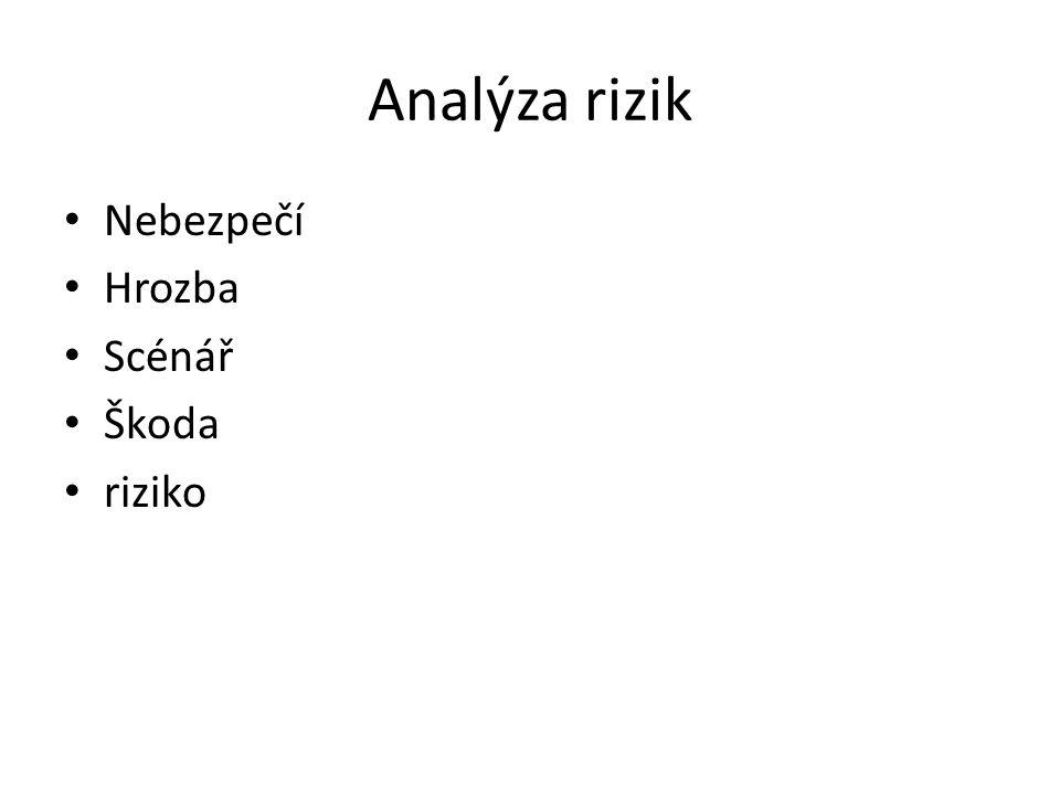 Analýza rizik Nebezpečí Hrozba Scénář Škoda riziko